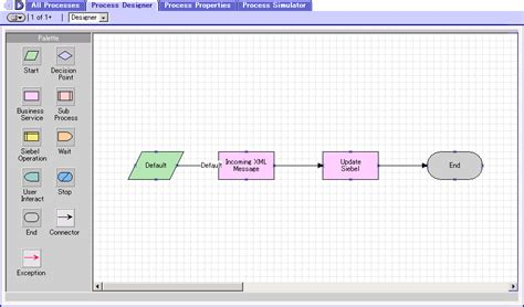 viewing siebel eai workflow templates configuring siebel