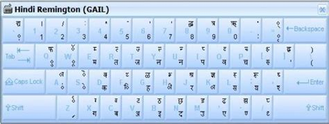 Free Download Remington Keyboard Layout | mangal remington keyboard