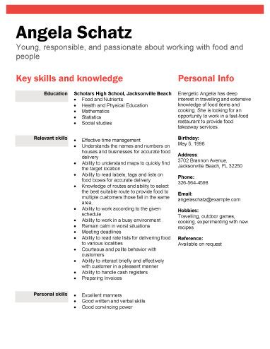 resume templates for college students with no work experience high school student resume sles with no work experience