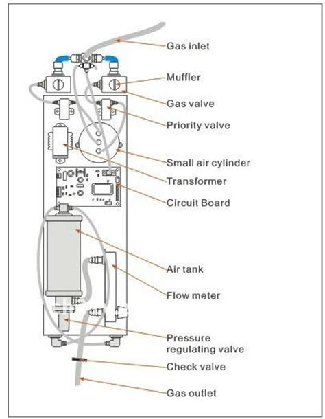 oxygen concentrator diagram chiller fan air compressor molecular sieve oxygen
