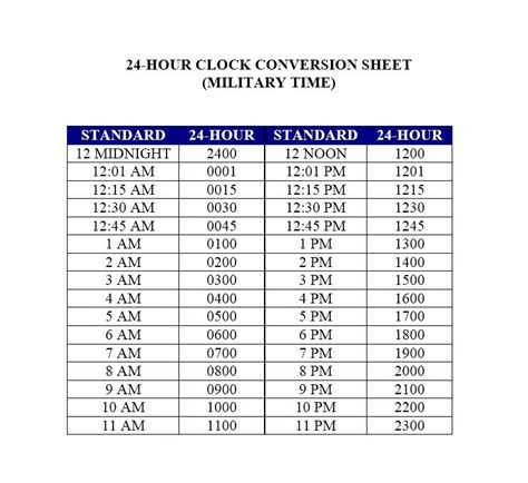 printable military time cheat sheet 24 hour clock time conversion table brokeasshome com