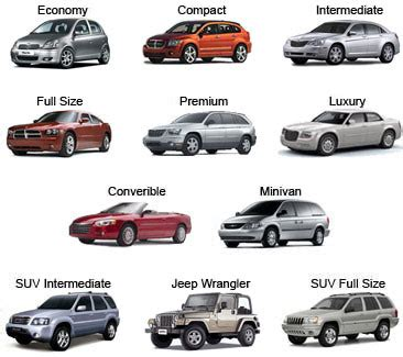 Car Types Database by Styles Of Cars Carsjp