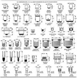 led light bulbs types led light bulb base types
