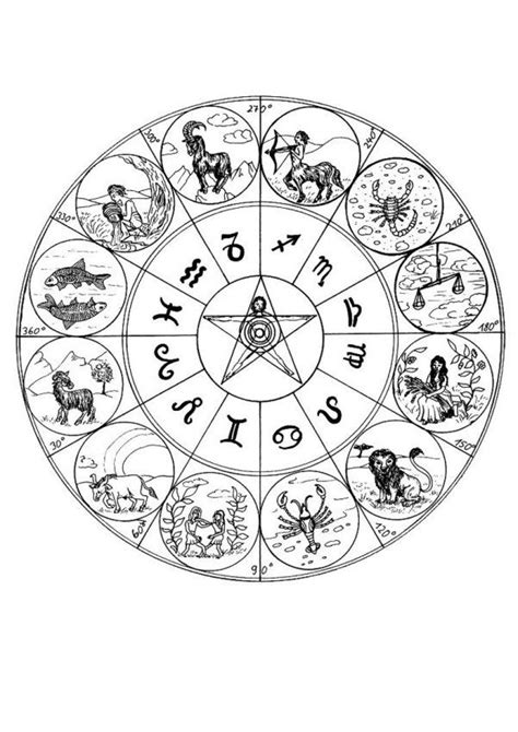 zodiac mandala coloring pages stci coloriage pour adultes et enfants mandalas zodiac