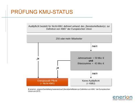 wann wird bafög überwiesen bafa fordert nachweis des energieaudits die energieauditoren