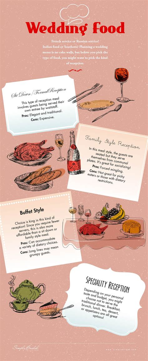 wedding food   choose  reception style infographic