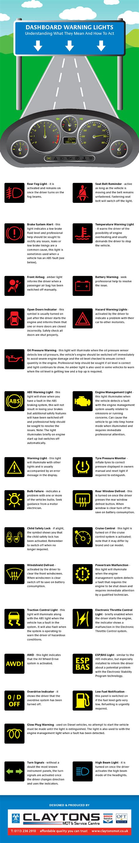 Dash Light Meanings by Do You Your Dashboard Warning Lights