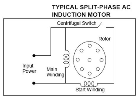 capacitor start vs split phase july 2013 electrical engineers