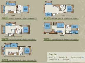 kz durango 1500 fifth wheel floorplans large picture