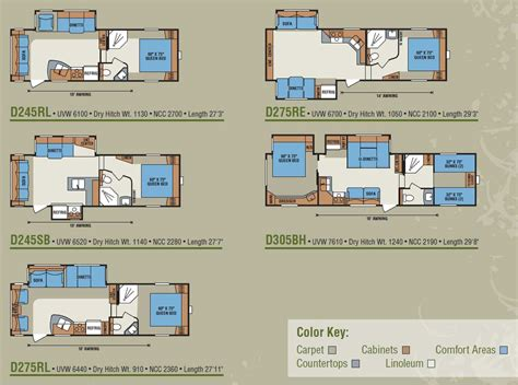durango 5th wheel floor plans kz durango 1500 fifth wheel floorplans large picture