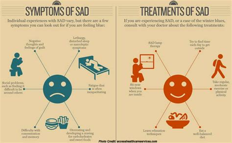 depression symptoms seasonal affective disorder sad symptoms causes and treatment