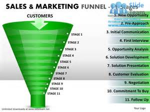 sales funnel templates editable sales funnel power point slides and ppt