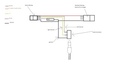 usb to 3 5mm wiring diagram usb wiring diagram