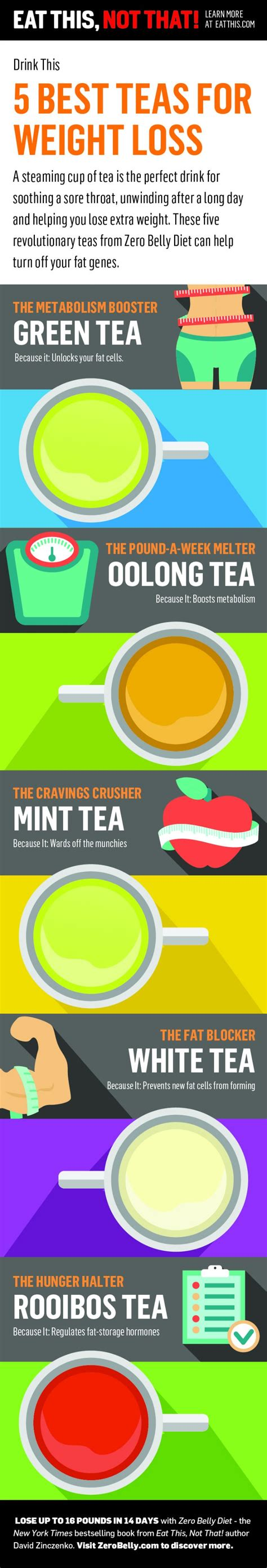 5 weight loss teas 5 best teas for weight loss infographic