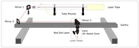 laser diode introduction laser diode introduction 28 images laser diode introduction to lasers sony semiconductor