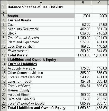 introduction to excel part 2 basic financial statements