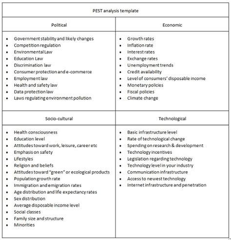 pest policy template organisational review tools elinet