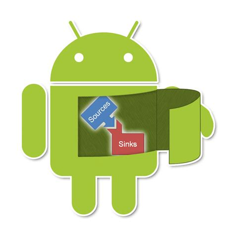 android security android arsenal static analysis tools testing