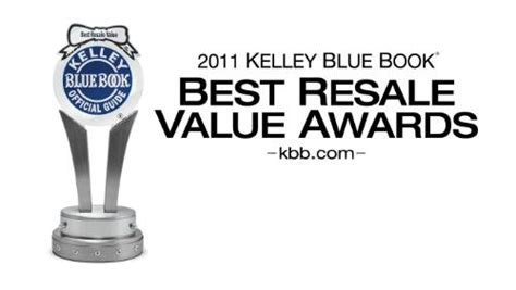 kelley blue book used cars value calculator 2011 ford edge auto manual kelley blue book s 2011 best resale value awards winners announced autoevolution