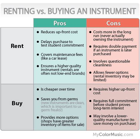 pros and cons to buying a house pros and cons of renting home design