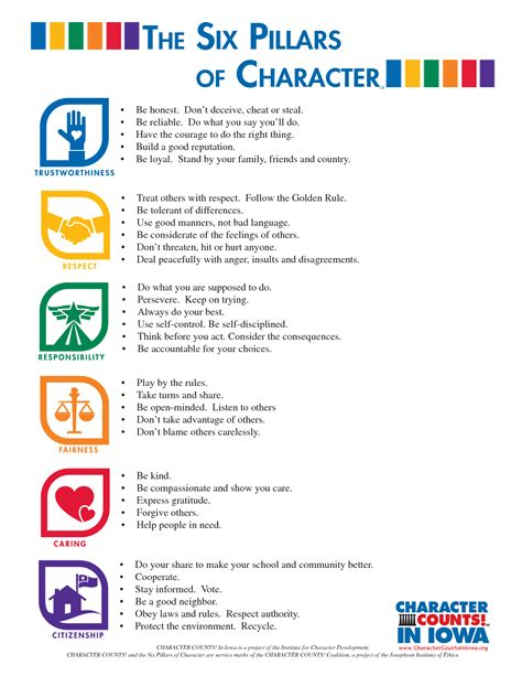 thesis about character education worksheet six pillars of character worksheets hunterhq