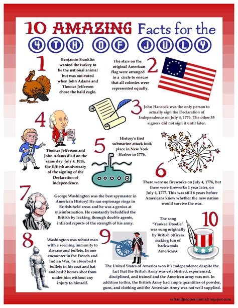 4th Of July Facts 10 4th of july facts happy early fourth of july