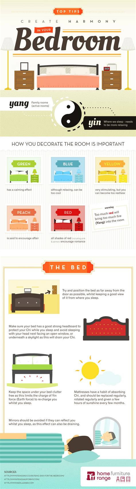 how to feng shui a bedroom how to feng shui your bedroom visual ly