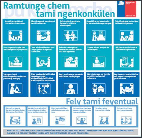 muchas imagenes a pdf derechos y deberes de los pacientes desam maullin
