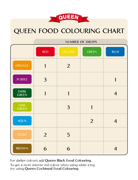food color chart food colouring chart fondant cake decorating