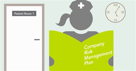 how much does a trained protection cost how much does a hipaa risk management plan cost