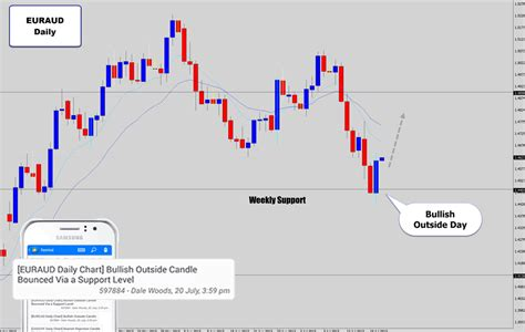 candlestick pattern app android price action battle station candlestick recognition for mt4