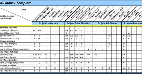 excel spreadsheets  raci matrix template  excel