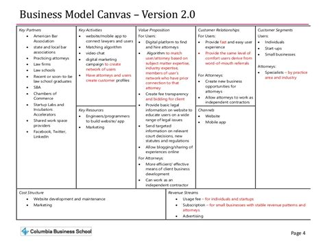 Mit Mba Vs Columbia Mba For Nonprofit by Page 4 Business Model Canvas