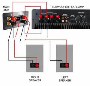 passive subwoofer wiring diagram