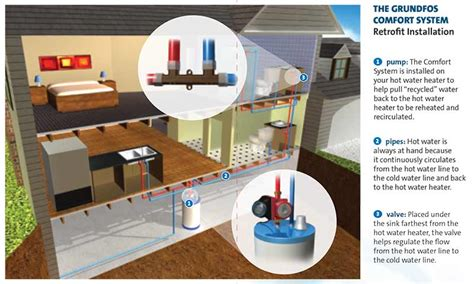 grundfos timer wiring diagram gast wiring diagram 138dhw co
