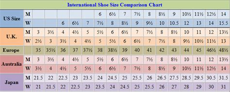 shoe size comparison moccasin size guide and international shoe size chart