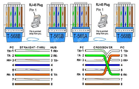 utp wiring diagram 568a and 568b wiring rj45 standards computers