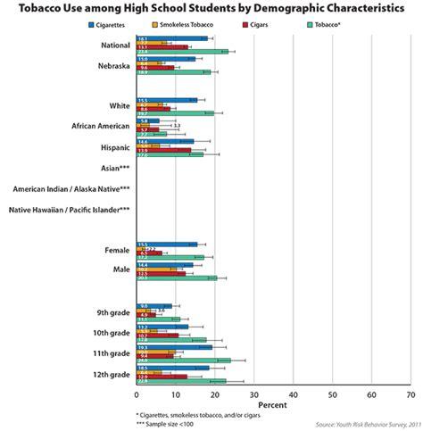 cdc data and statistics smoking tobacco use cdc data and statistics smoking tobacco use autos post