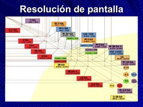 resolucion de intendencia nacional n resoluci 243 n de pantalla i