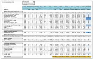 2013 Irs Tax Tables Capital Asset Depreciation Schedule Excel Template Images