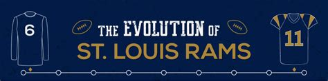 louis rams history the evolution of the st louis rams jersey
