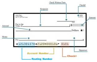 Routing Number Images