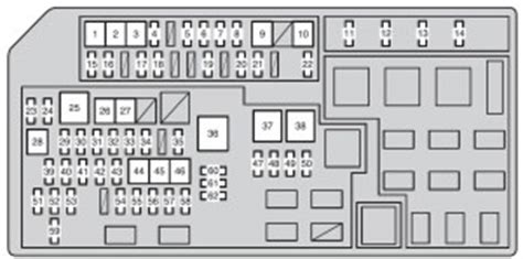toyota land cruiser prado   fuse box diagram