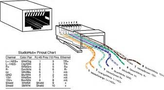 cat5 rj45 wiring diagram get free image about wiring diagram