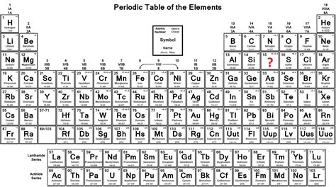 printable periodic table with atomic mass and names different atomic mass periodic table new molar mass