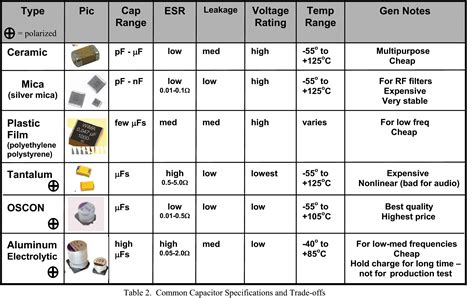 capacitor types images edge
