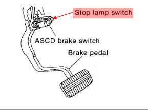 infiniti i30 intermitten problem with brake lights not working