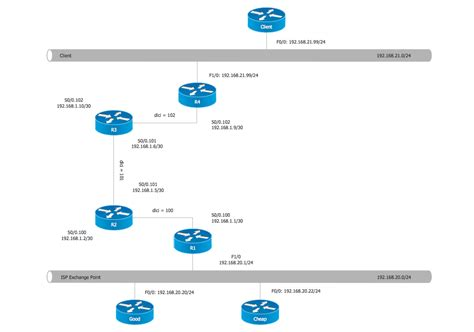 cisco home network design logical network connections diagram cisco best free