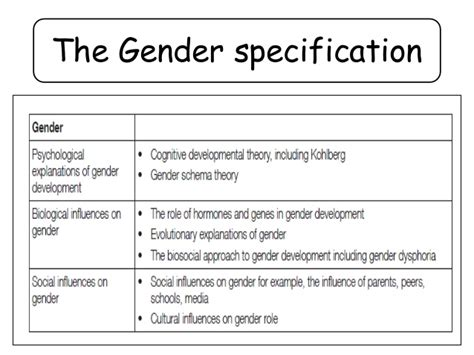 Gender Roles In Tales Research Paper by Gender Social Influences On Gender A2