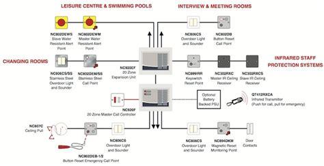 c tec 800 series wiring diagram robus disabled toilet